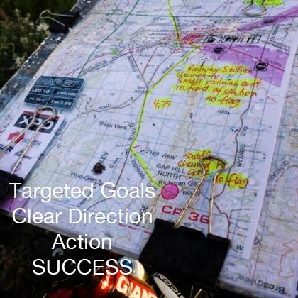 targeted goals